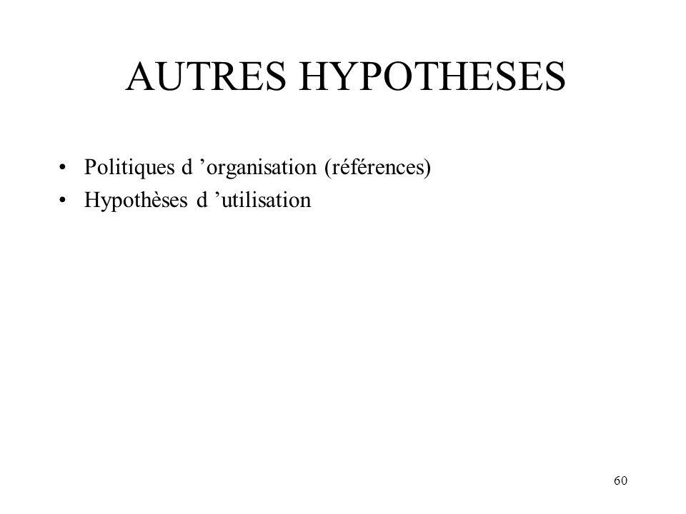 60 AUTRES HYPOTHESES Politiques d organisation (références) Hypothèses d utilisation