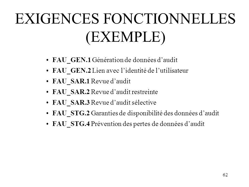62 EXIGENCES FONCTIONNELLES (EXEMPLE) FAU_GEN.1 Génération de données daudit FAU_GEN.2 Lien avec lidentité de lutilisateur FAU_SAR.1 Revue daudit FAU_