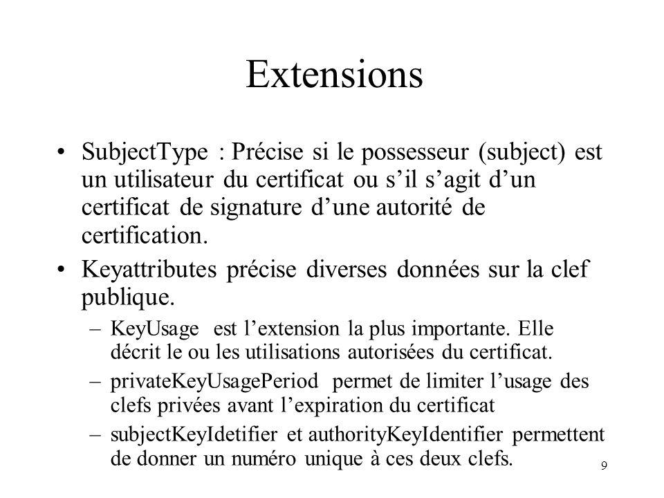 9 Extensions SubjectType : Précise si le possesseur (subject) est un utilisateur du certificat ou sil sagit dun certificat de signature dune autorité