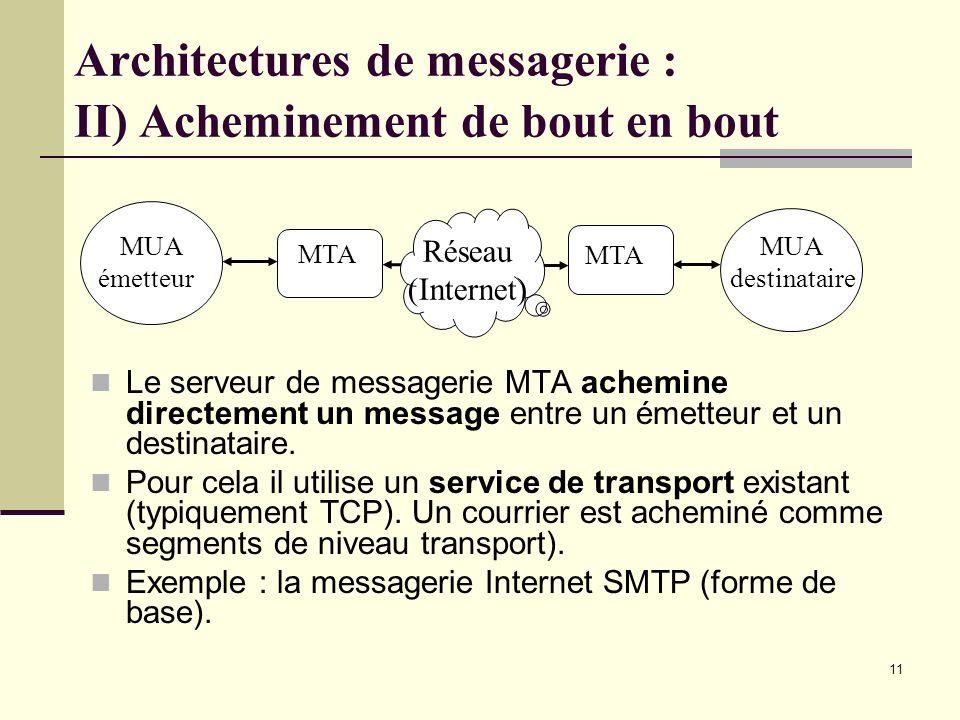 11 Architectures de messagerie : II) Acheminement de bout en bout Le serveur de messagerie MTA achemine directement un message entre un émetteur et un