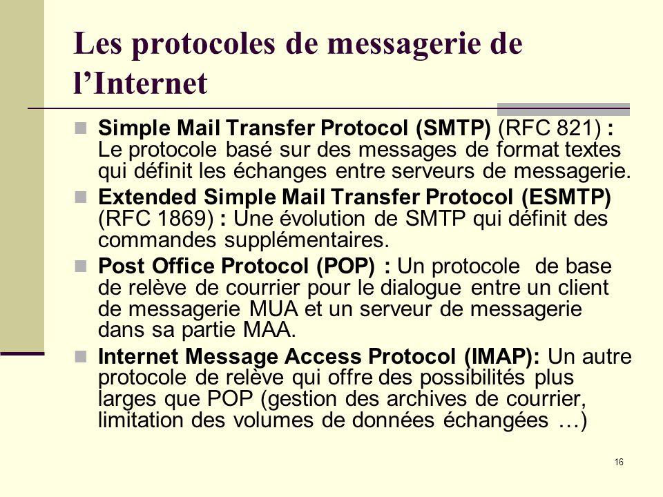 16 Les protocoles de messagerie de lInternet Simple Mail Transfer Protocol (SMTP) (RFC 821) : Le protocole basé sur des messages de format textes qui