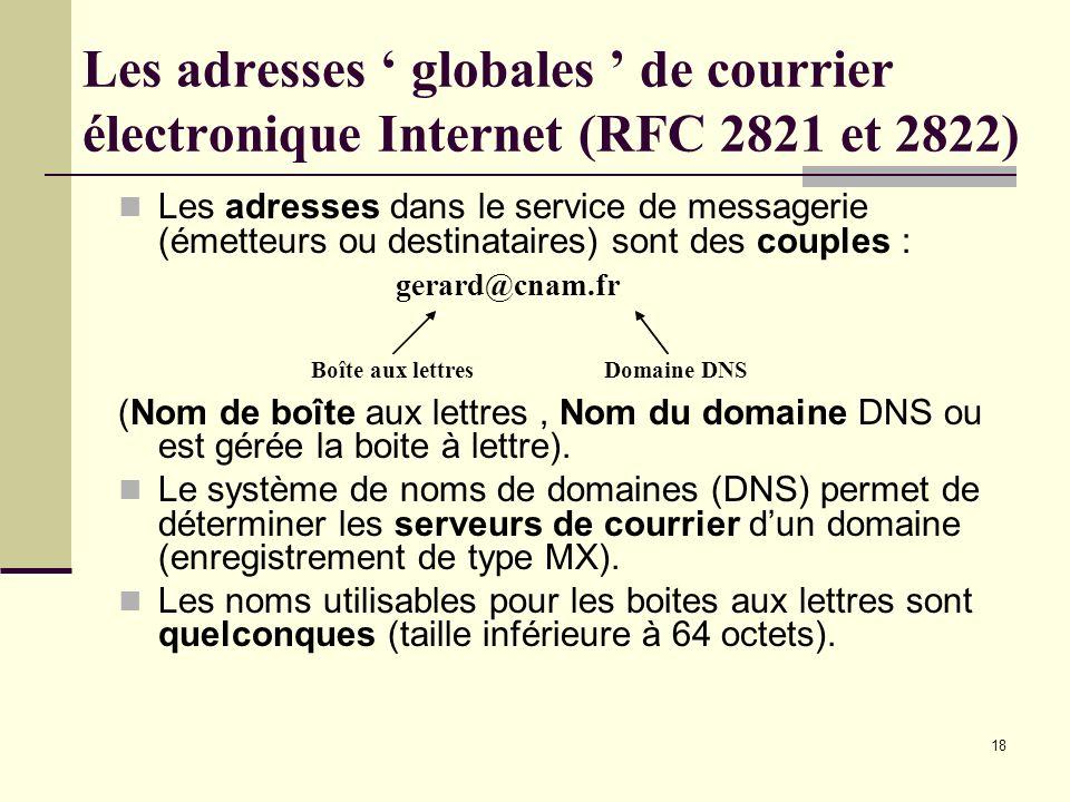 18 Les adresses globales de courrier électronique Internet (RFC 2821 et 2822) Les adresses dans le service de messagerie (émetteurs ou destinataires)