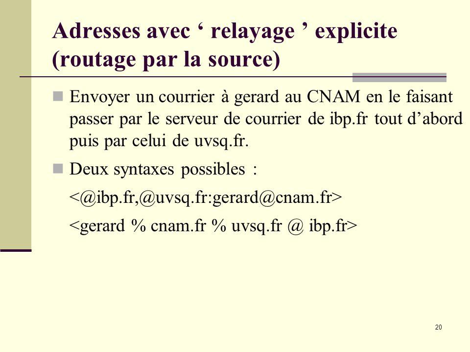20 Adresses avec relayage explicite (routage par la source) Envoyer un courrier à gerard au CNAM en le faisant passer par le serveur de courrier de ib