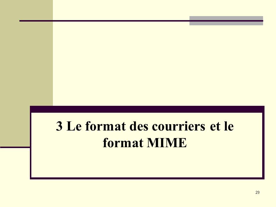 29 3 Le format des courriers et le format MIME