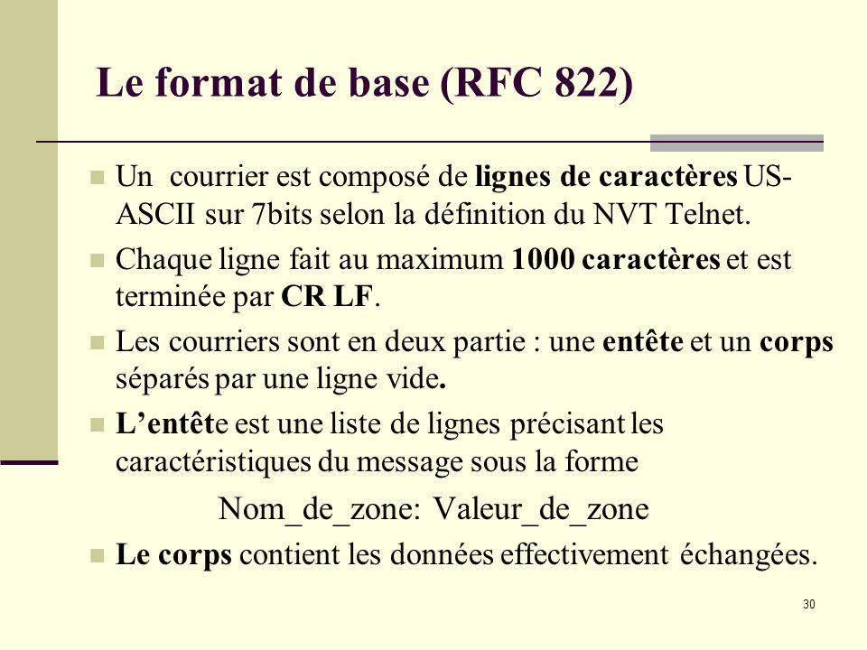 30 Le format de base (RFC 822) Un courrier est composé de lignes de caractères US- ASCII sur 7bits selon la définition du NVT Telnet. Chaque ligne fai