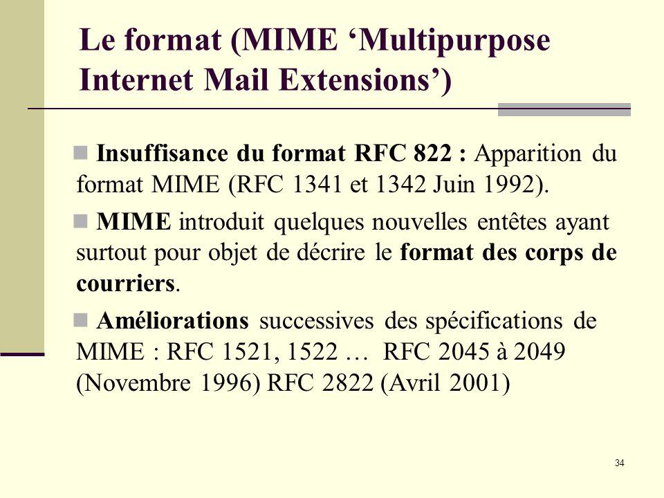 34 Le format (MIME Multipurpose Internet Mail Extensions) Insuffisance du format RFC 822 : Apparition du format MIME (RFC 1341 et 1342 Juin 1992). MIM