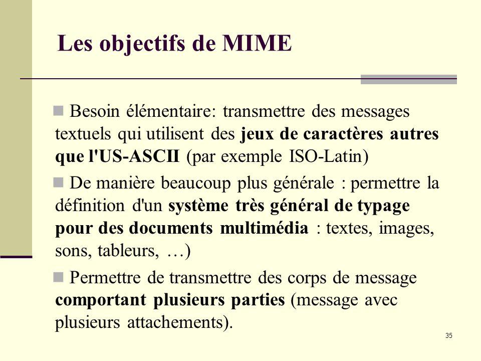 35 Les objectifs de MIME Besoin élémentaire: transmettre des messages textuels qui utilisent des jeux de caractères autres que l'US-ASCII (par exemple