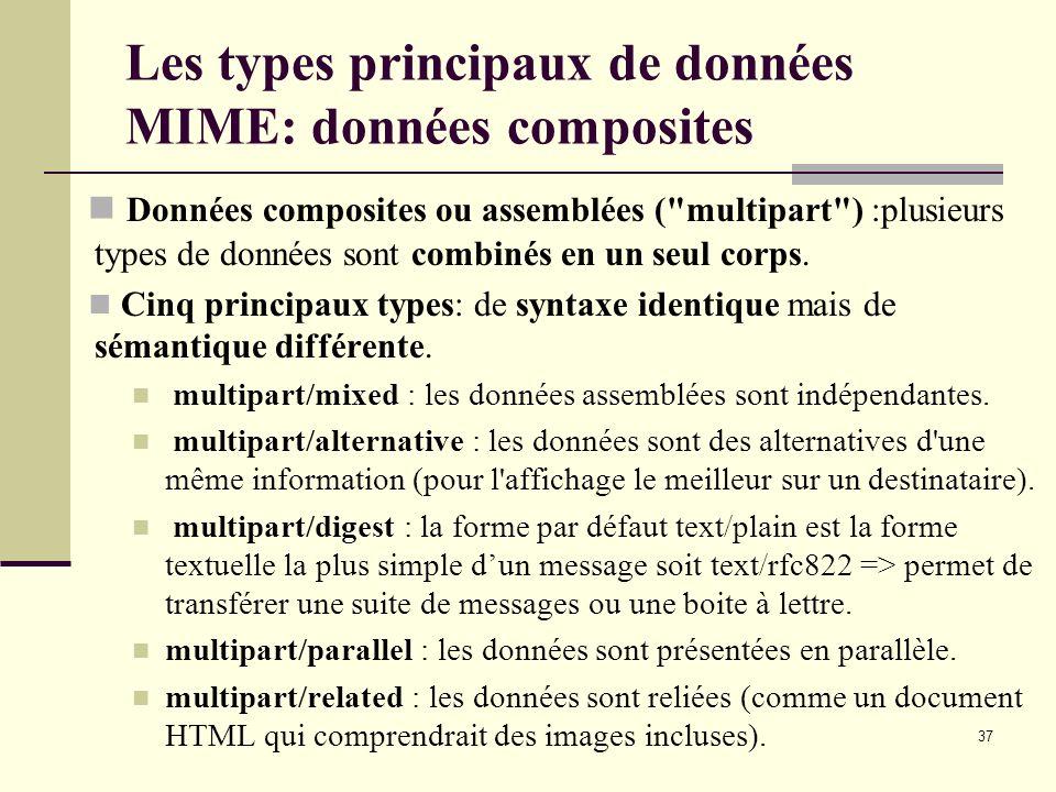 37 Les types principaux de données MIME: données composites Données composites ou assemblées (