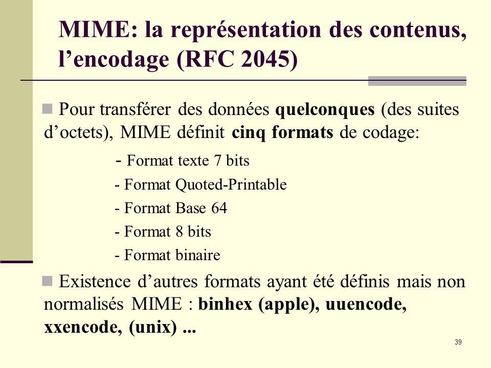 39 MIME: la représentation des contenus, lencodage (RFC 2045) Pour transférer des données quelconques (des suites doctets), MIME définit cinq formats