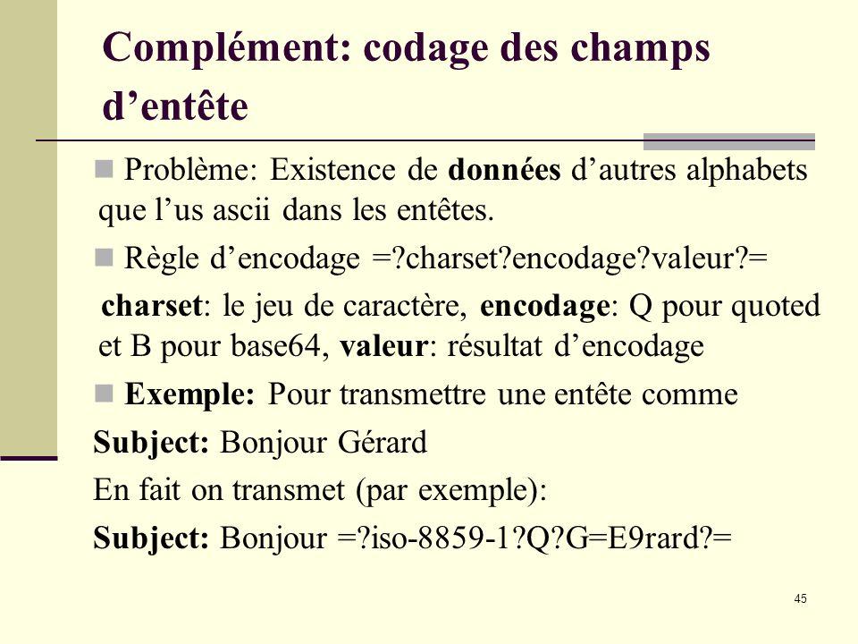 45 Complément: codage des champs dentête Problème: Existence de données dautres alphabets que lus ascii dans les entêtes. Règle dencodage =?charset?en