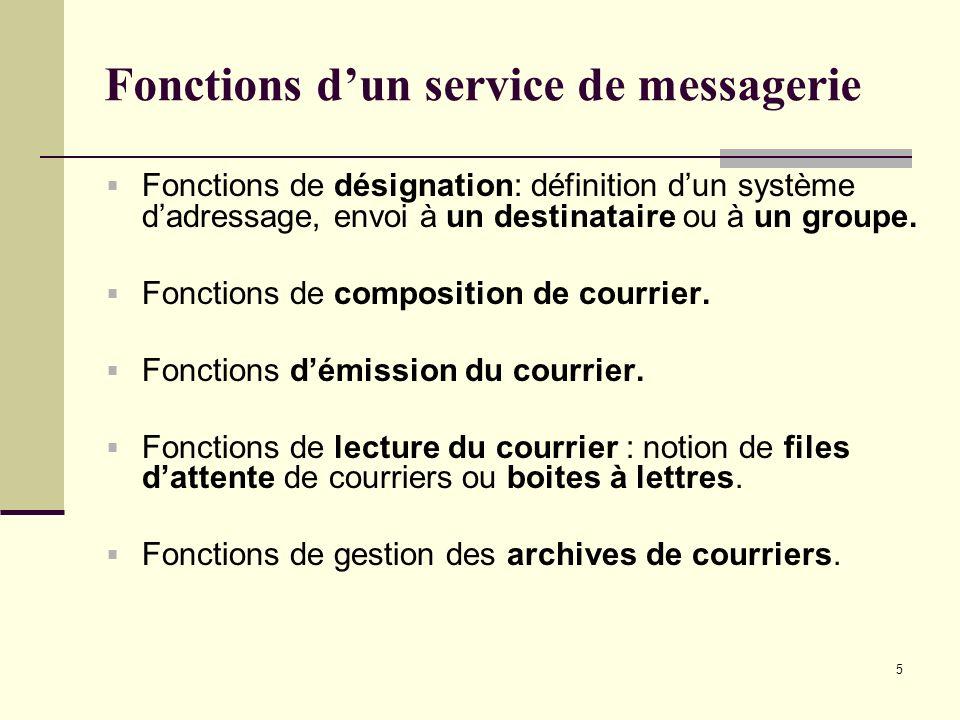 5 Fonctions dun service de messagerie Fonctions de désignation: définition dun système dadressage, envoi à un destinataire ou à un groupe. Fonctions d