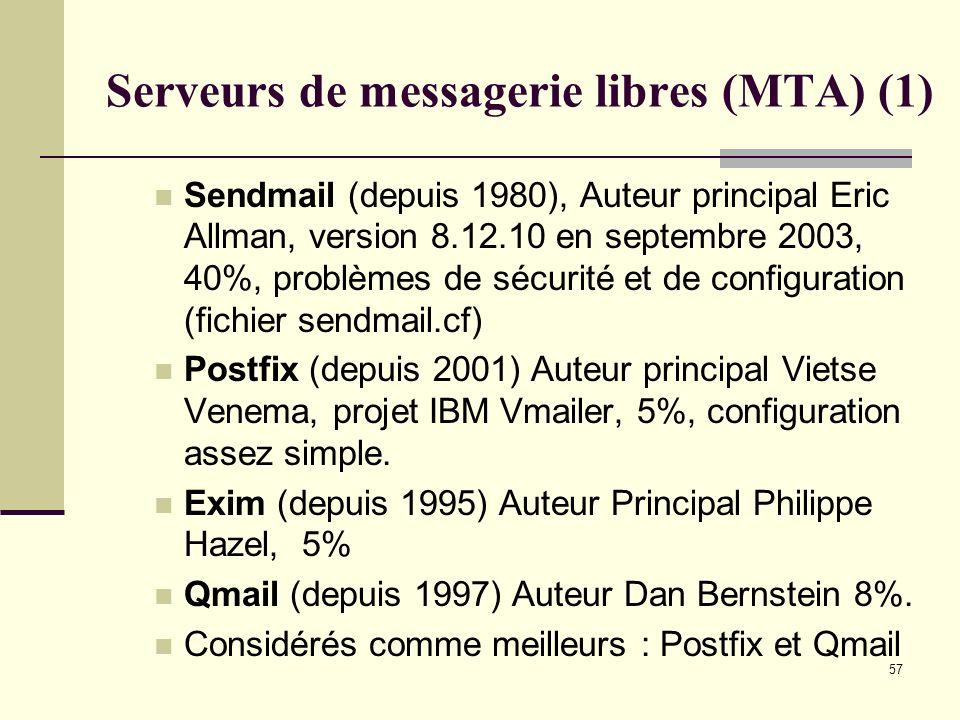 57 Serveurs de messagerie libres (MTA) (1) Sendmail (depuis 1980), Auteur principal Eric Allman, version 8.12.10 en septembre 2003, 40%, problèmes de