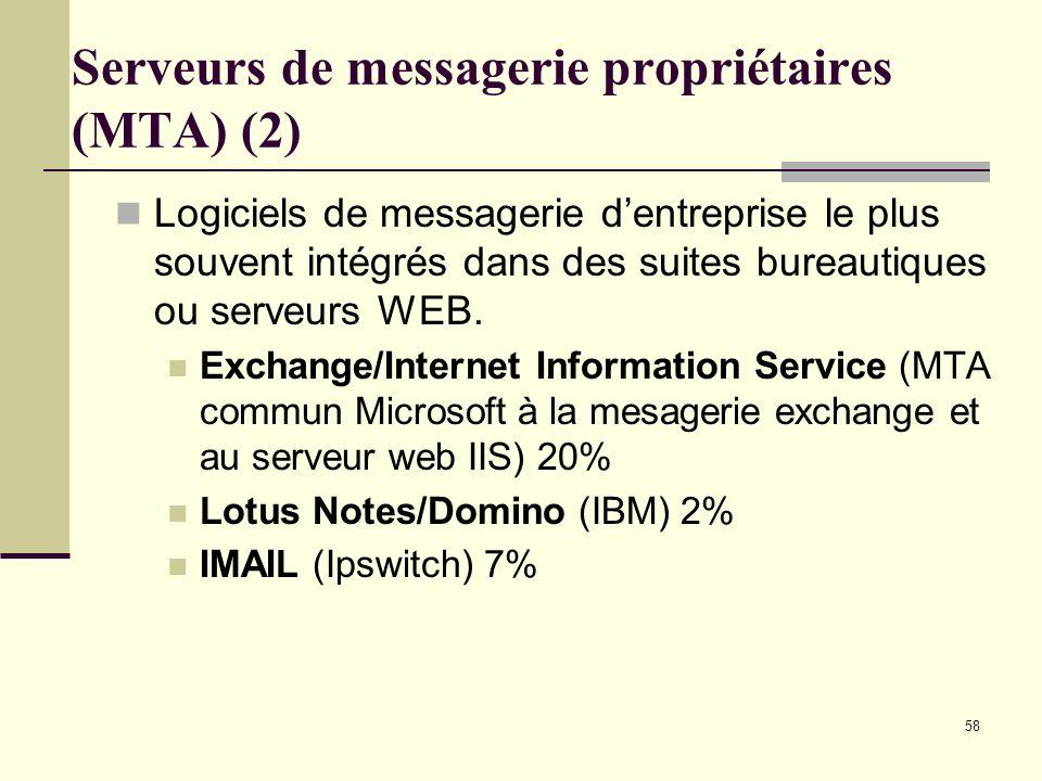 58 Serveurs de messagerie propriétaires (MTA) (2) Logiciels de messagerie dentreprise le plus souvent intégrés dans des suites bureautiques ou serveur