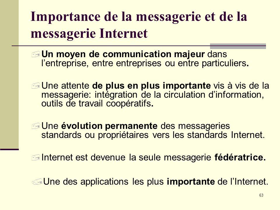 63 Importance de la messagerie et de la messagerie Internet Un moyen de communication majeur dans lentreprise, entre entreprises ou entre particuliers