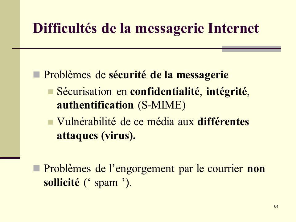 64 Difficultés de la messagerie Internet Problèmes de sécurité de la messagerie Sécurisation en confidentialité, intégrité, authentification (S-MIME)