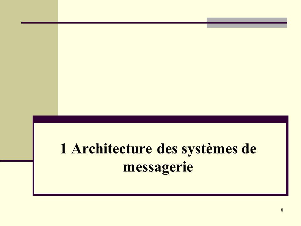 8 1 Architecture des systèmes de messagerie