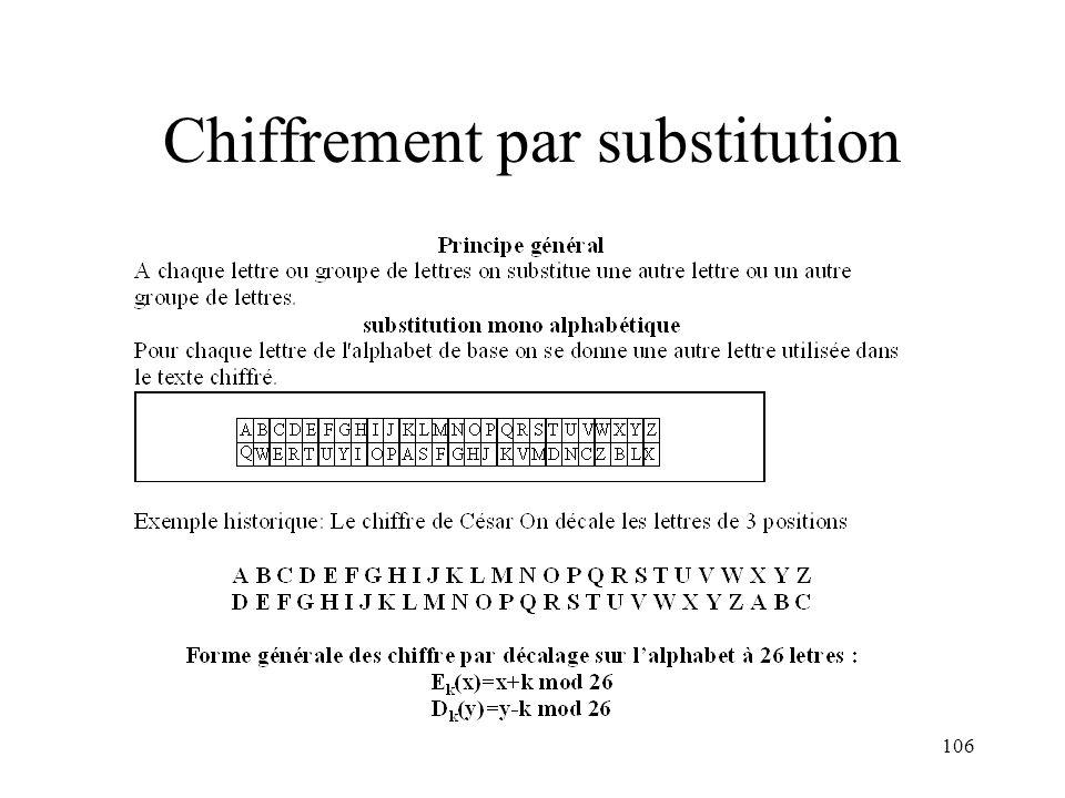 106 Chiffrement par substitution