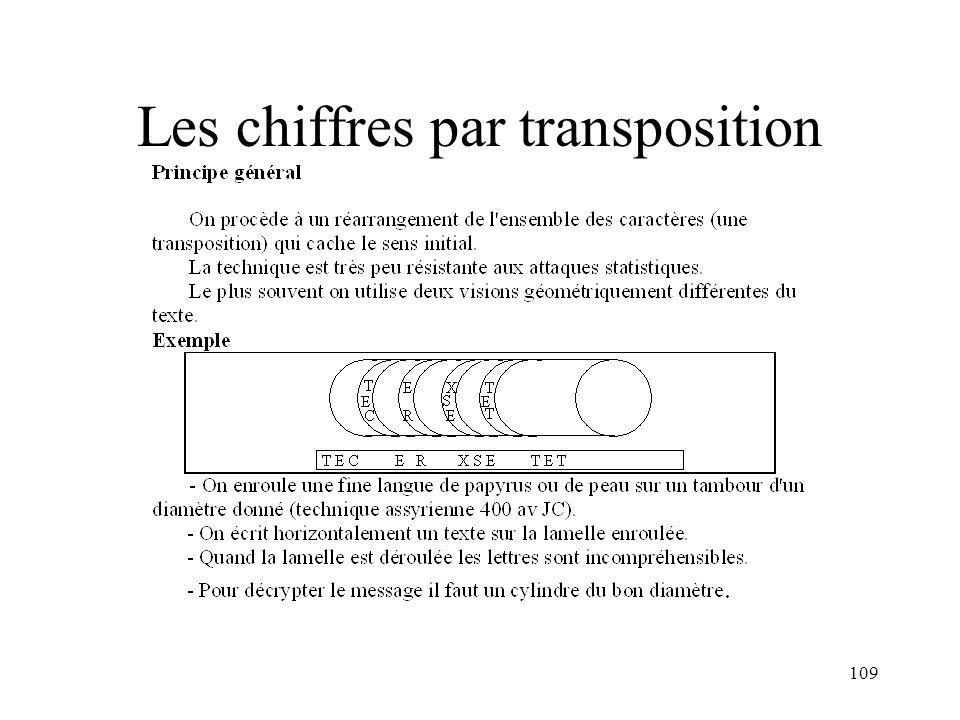 109 Les chiffres par transposition