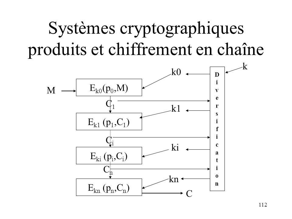 112 Systèmes cryptographiques produits et chiffrement en chaîne k E k1 (p 1,C 1 ) E k0 (p 0,M) E kn (p n,C n ) M C1C1 E ki (p i,C i ) CiCi CnCn C Dive