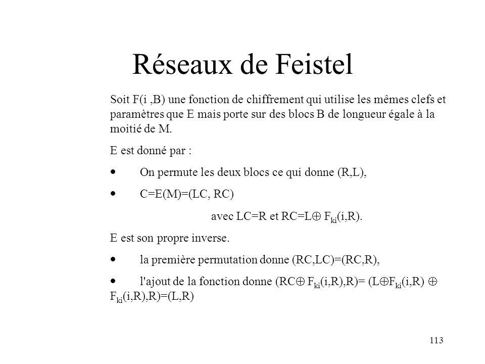 113 Réseaux de Feistel Soit F(i,B) une fonction de chiffrement qui utilise les mêmes clefs et paramètres que E mais porte sur des blocs B de longueur