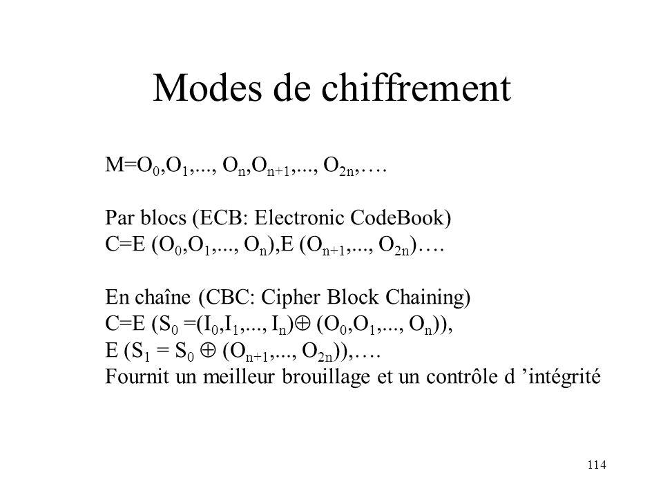 114 Modes de chiffrement M=O 0,O 1,..., O n,O n+1,..., O 2n,…. Par blocs (ECB: Electronic CodeBook) C=E (O 0,O 1,..., O n ),E (O n+1,..., O 2n )…. En