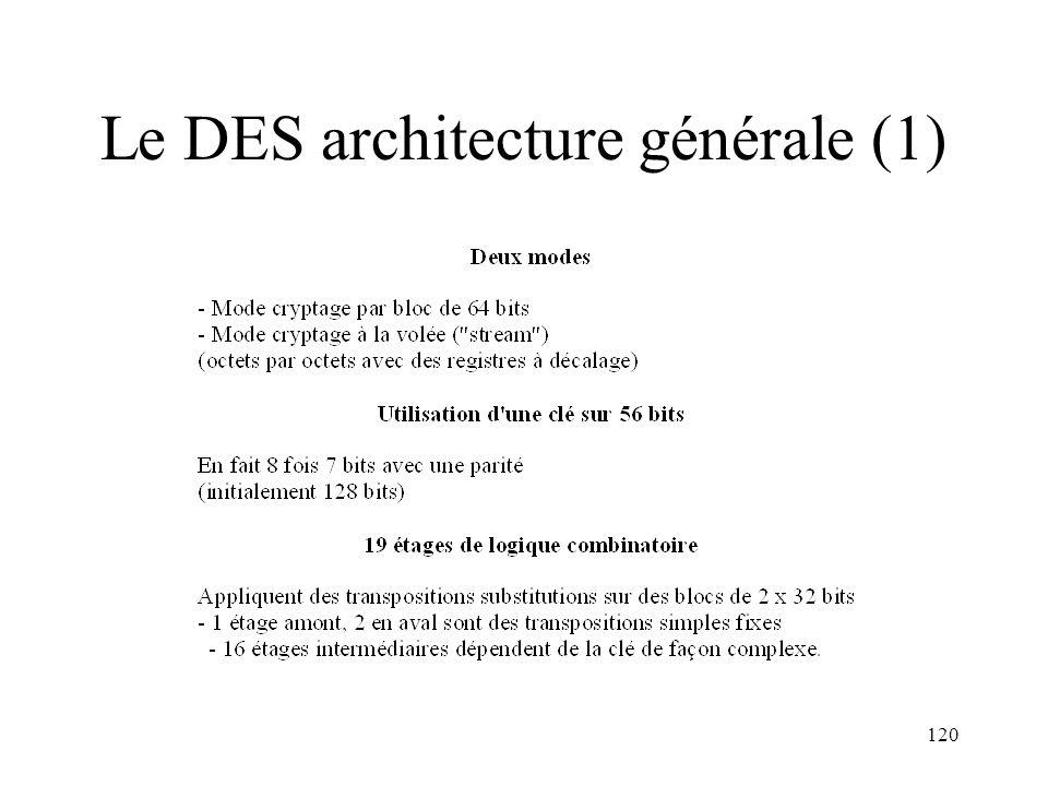120 Le DES architecture générale (1)