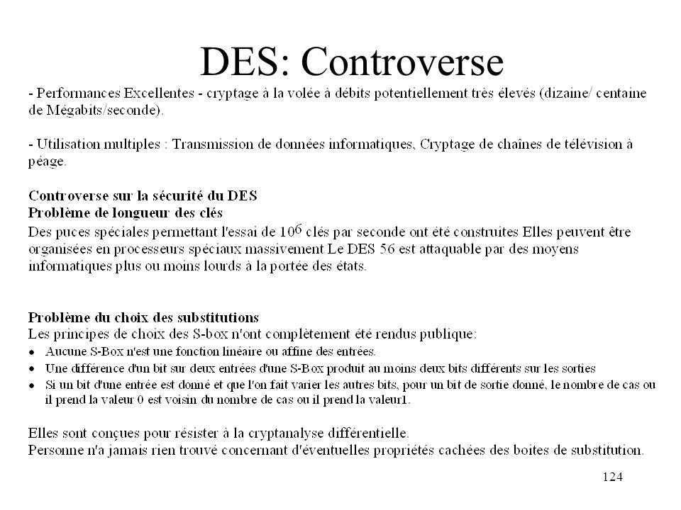 124 DES: Controverse