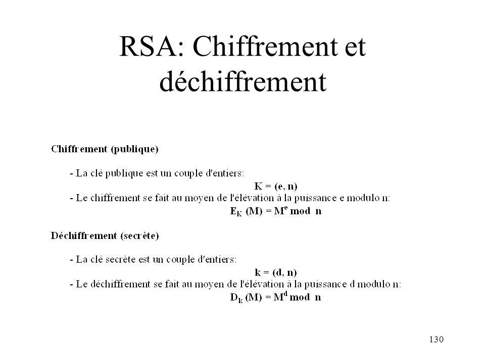 130 RSA: Chiffrement et déchiffrement