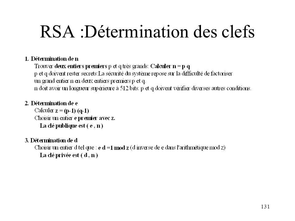 131 RSA :Détermination des clefs