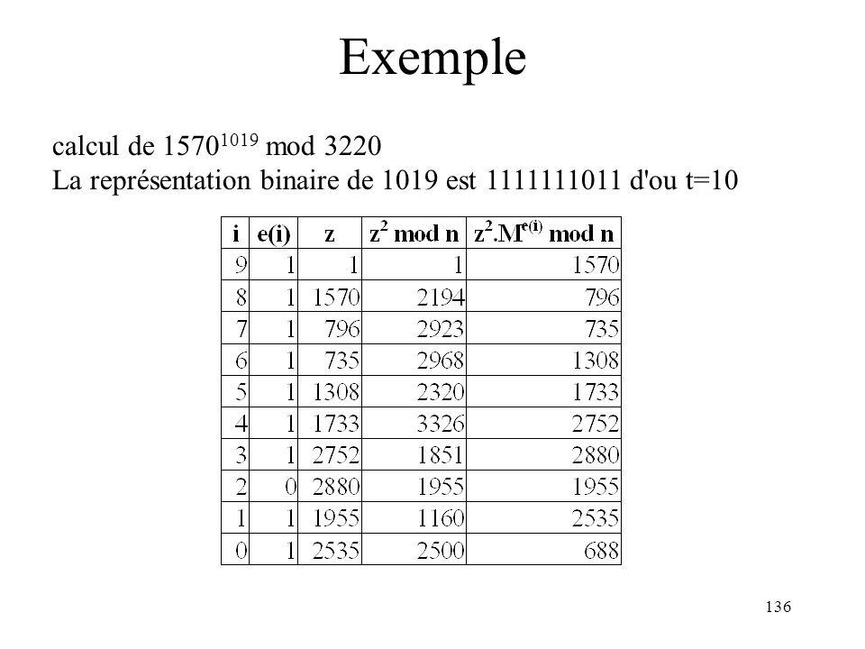 136 Exemple calcul de 1570 1019 mod 3220 La représentation binaire de 1019 est 1111111011 d'ou t=10