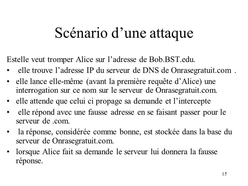 15 Scénario dune attaque Estelle veut tromper Alice sur ladresse de Bob.BST.edu. elle trouve ladresse IP du serveur de DNS de Onrasegratuit.com. elle