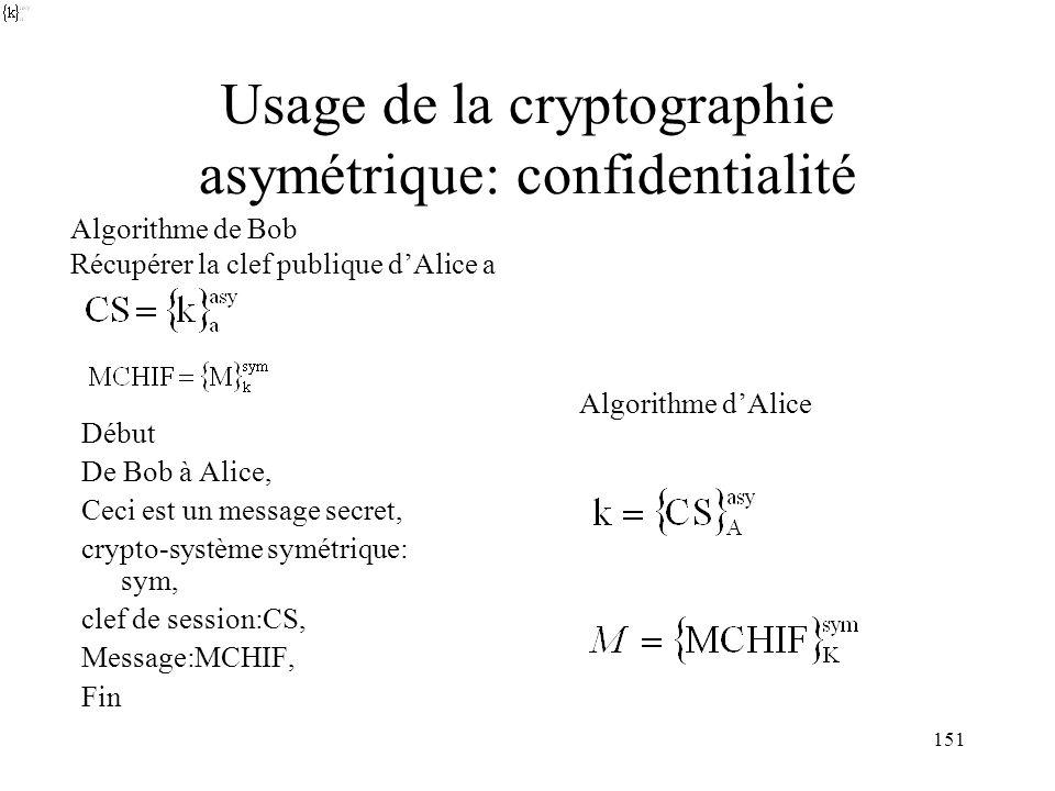 151 Usage de la cryptographie asymétrique: confidentialité Début De Bob à Alice, Ceci est un message secret, crypto-système symétrique: sym, clef de s