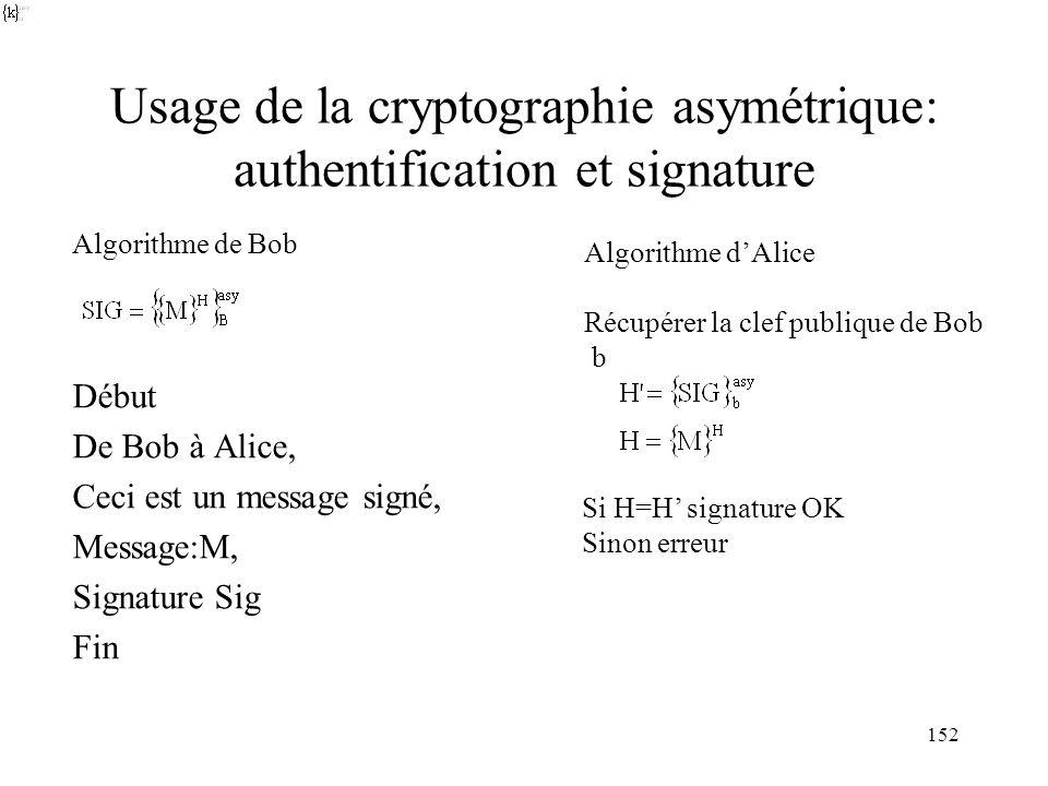 152 Usage de la cryptographie asymétrique: authentification et signature Début De Bob à Alice, Ceci est un message signé, Message:M, Signature Sig Fin