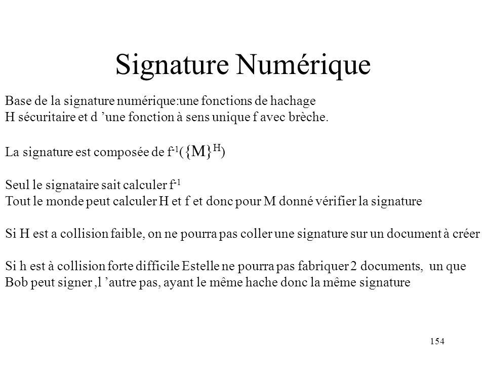 154 Signature Numérique Base de la signature numérique:une fonctions de hachage H sécuritaire et d une fonction à sens unique f avec brèche. La signat