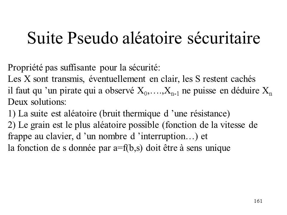 161 Suite Pseudo aléatoire sécuritaire Propriété pas suffisante pour la sécurité: Les X sont transmis, éventuellement en clair, les S restent cachés i