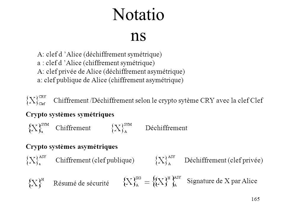 165 Notatio ns A: clef d Alice (déchiffrement symétrique) a : clef d Alice (chiffrement symétrique) A: clef privée de Alice (déchiffrement asymétrique