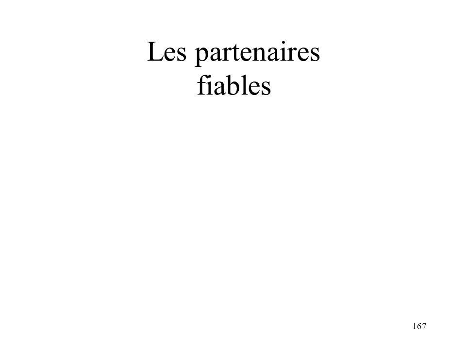 167 Les partenaires fiables