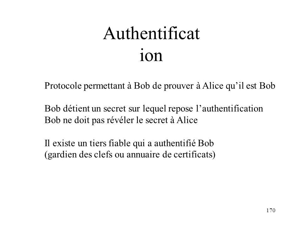 170 Authentificat ion Protocole permettant à Bob de prouver à Alice quil est Bob Bob détient un secret sur lequel repose lauthentification Bob ne doit