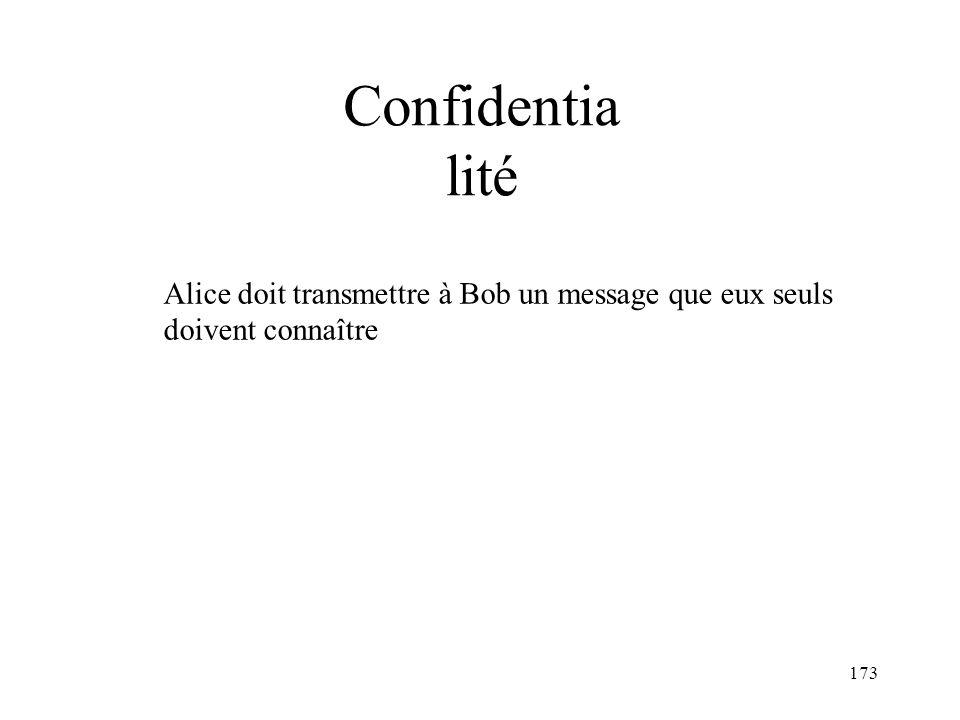 173 Confidentia lité Alice doit transmettre à Bob un message que eux seuls doivent connaître