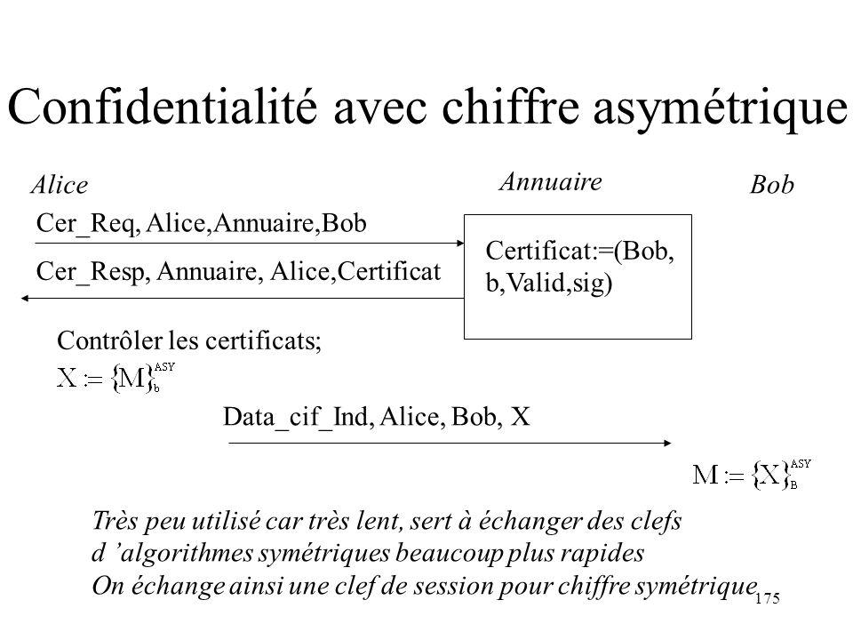 175 Confidentialité avec chiffre asymétrique Data_cif_Ind, Alice, Bob, X Contrôler les certificats; Très peu utilisé car très lent, sert à échanger de