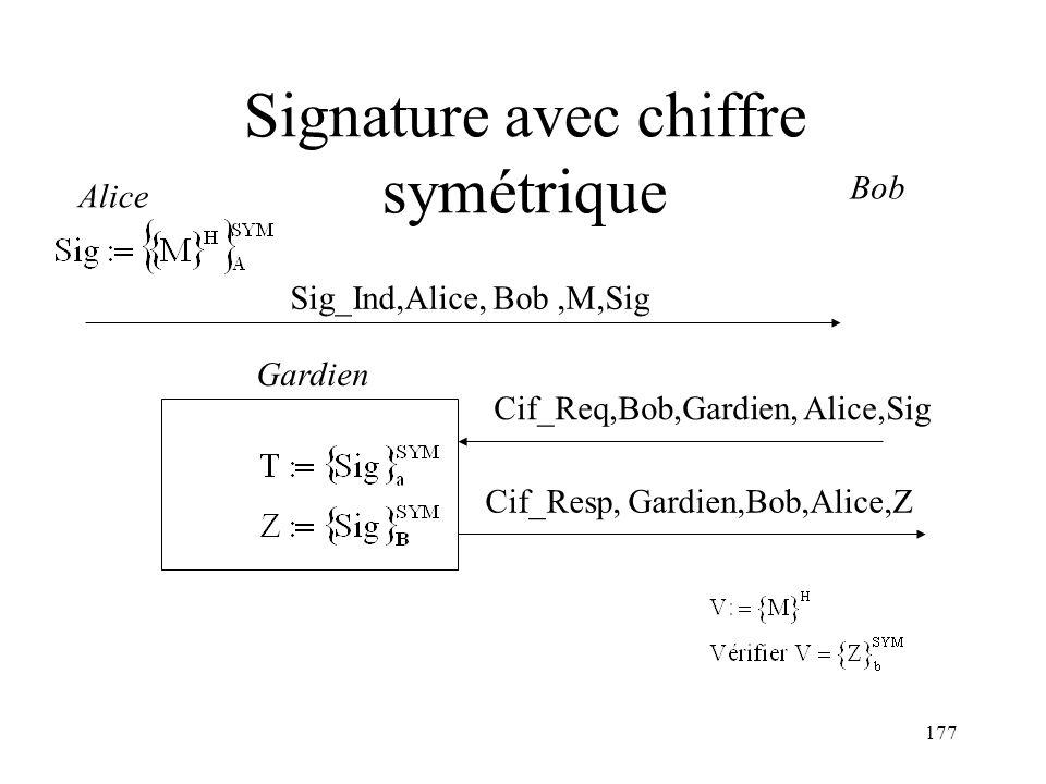 177 Signature avec chiffre symétrique Alice Bob Sig_Ind,Alice, Bob,M,Sig Gardien Cif_Req,Bob,Gardien, Alice,Sig Cif_Resp, Gardien,Bob,Alice,Z