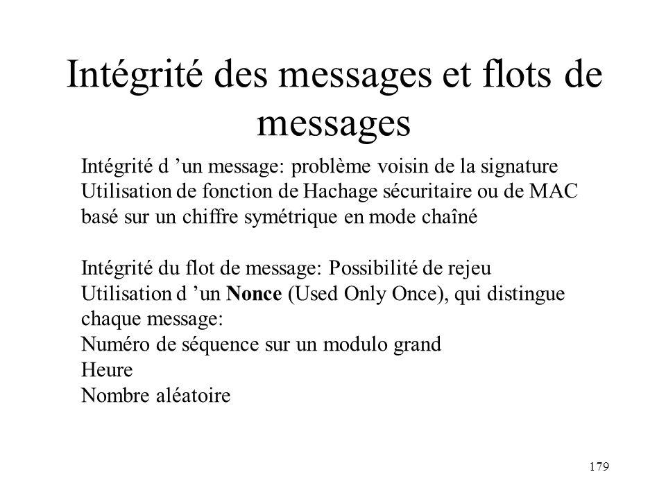 179 Intégrité des messages et flots de messages Intégrité d un message: problème voisin de la signature Utilisation de fonction de Hachage sécuritaire