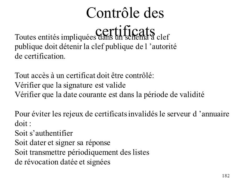 182 Contrôle des certificats Toutes entités impliquées dans un schéma à clef publique doit détenir la clef publique de l autorité de certification. To
