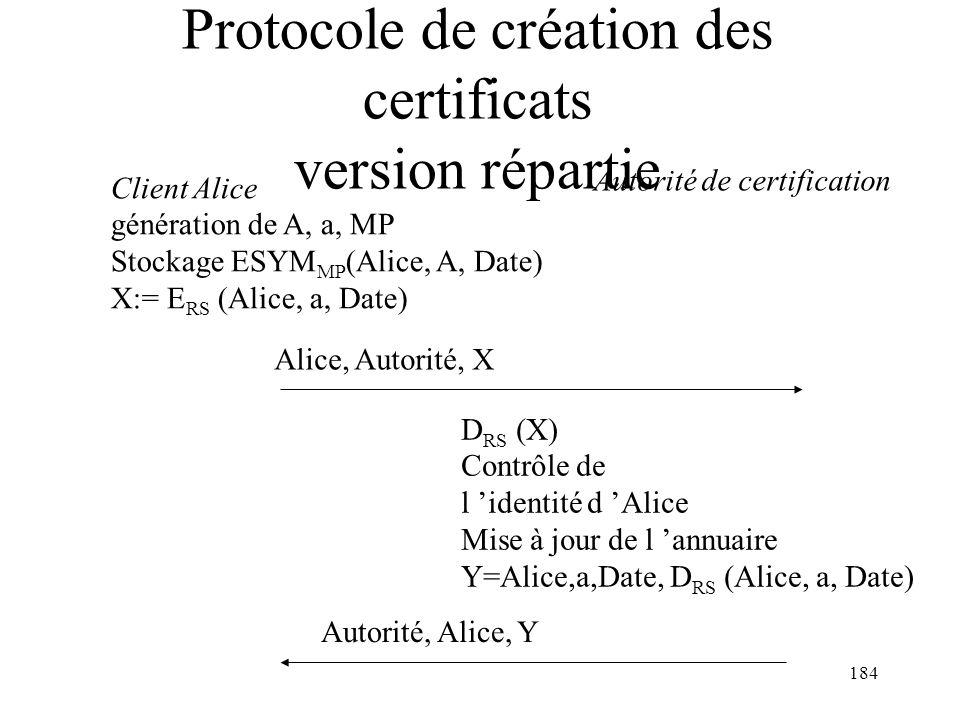 184 Protocole de création des certificats version répartie Client Alice génération de A, a, MP Stockage ESYM MP (Alice, A, Date) X:= E RS (Alice, a, D