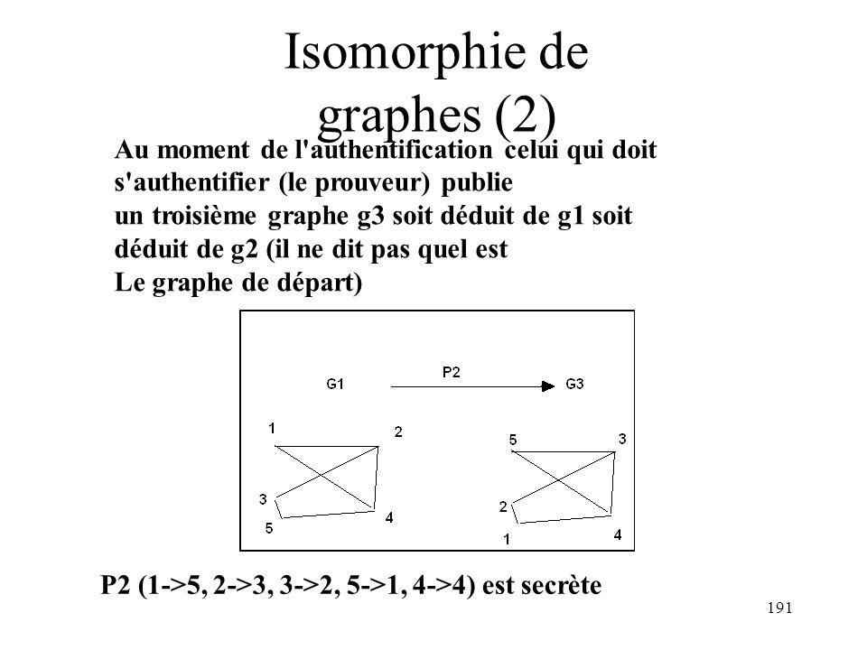 191 Isomorphie de graphes (2) Au moment de l'authentification celui qui doit s'authentifier (le prouveur) publie un troisième graphe g3 soit déduit de