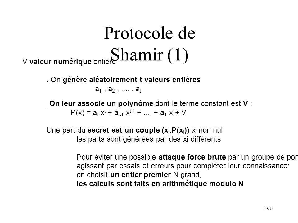 196 Protocole de Shamir (1) V valeur numérique entière. On génère aléatoirement t valeurs entières a 1, a 2,...., a t. On leur associe un polynôme don