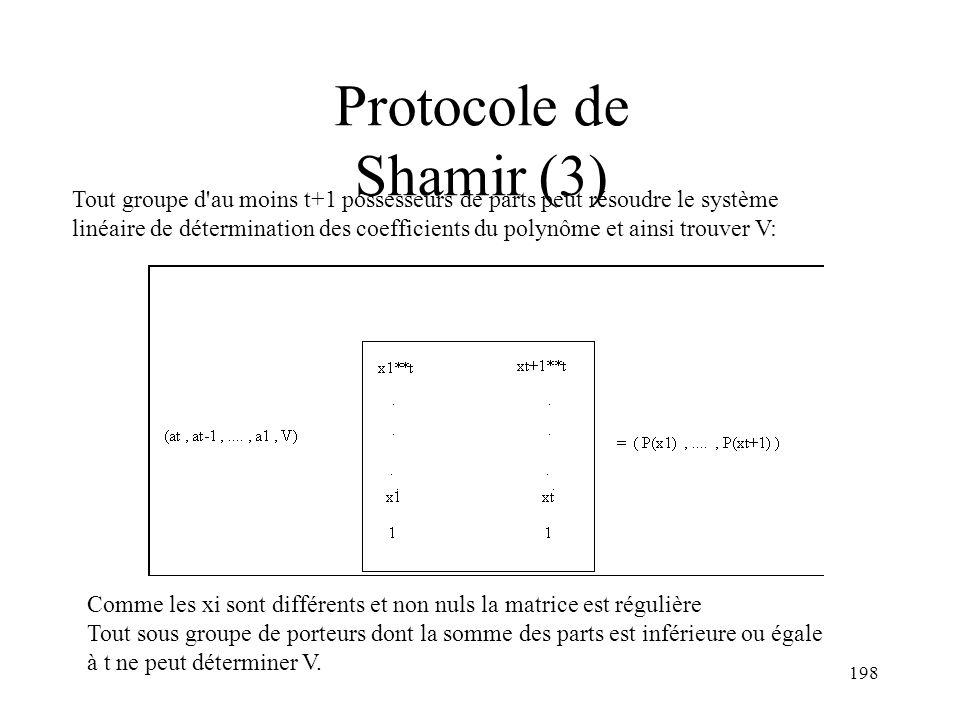 198 Protocole de Shamir (3) Tout groupe d'au moins t+1 possesseurs de parts peut résoudre le système linéaire de détermination des coefficients du pol