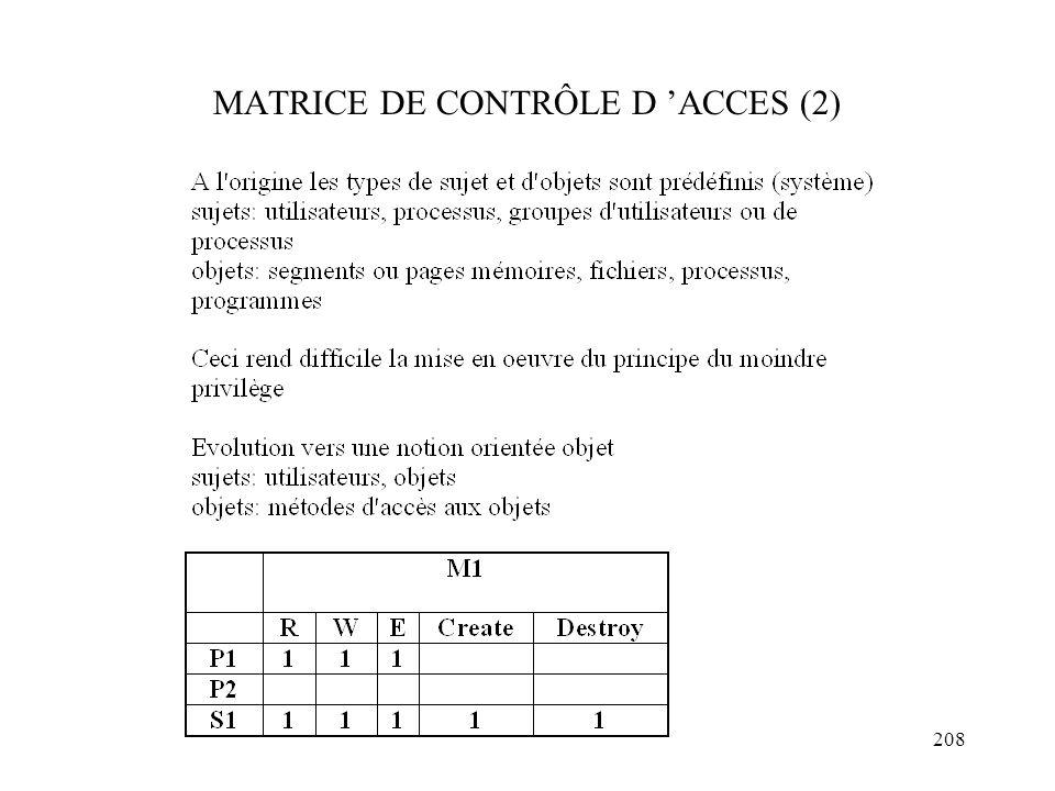 208 MATRICE DE CONTRÔLE D ACCES (2)