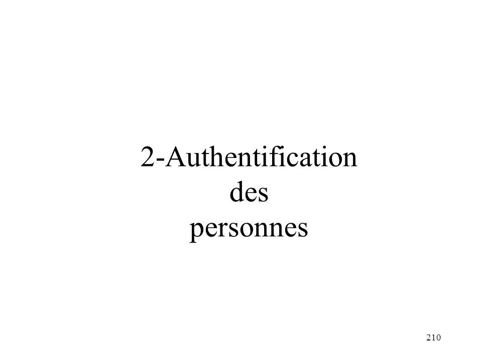 210 2-Authentification des personnes