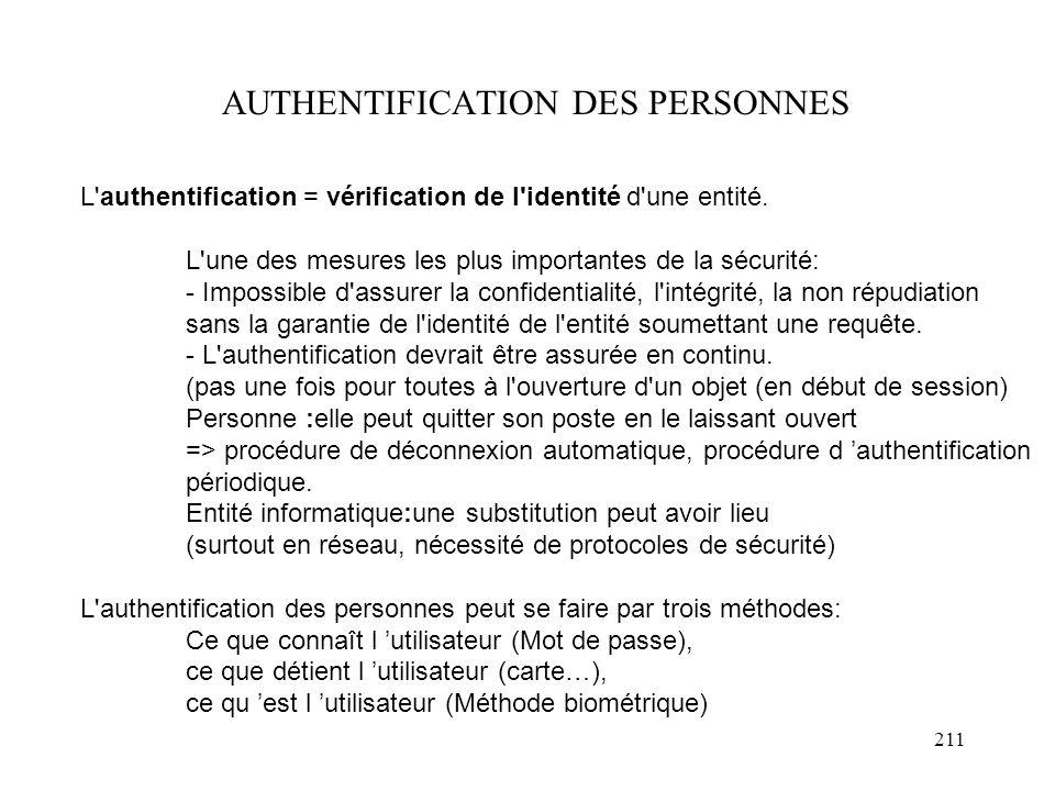 211 AUTHENTIFICATION DES PERSONNES L'authentification = vérification de l'identité d'une entité. L'une des mesures les plus importantes de la sécurité